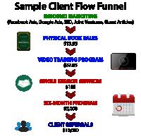 7-client-path.png