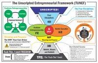 TUNEF Infographic (v1.1).jpg