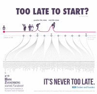 never-too-late-when-companies-started-infographic.png