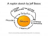 Bezos-Napkin-Sketch-1.jpg