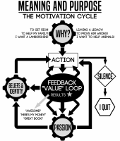 motivation-cycle.png