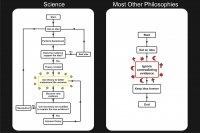 sciencevsotherphilosophies.jpg