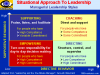 leadership_situational_styles_6x4.png