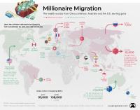 hnwi-migration-2019-1.png