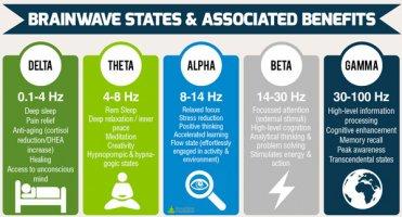 Brainwave-States (1).jpg