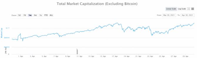 april_cryptomarket.png